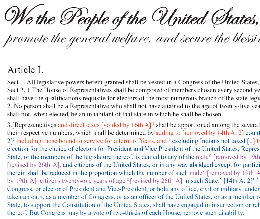 11th amendment to the constitution totally history - 895×753